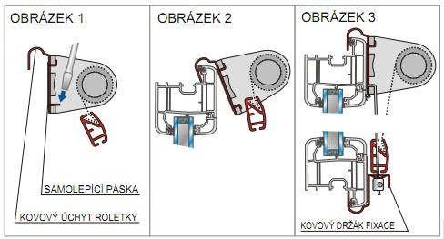 montáž rolety na kovové úchyty